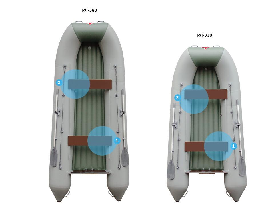 усы для лодки пвх